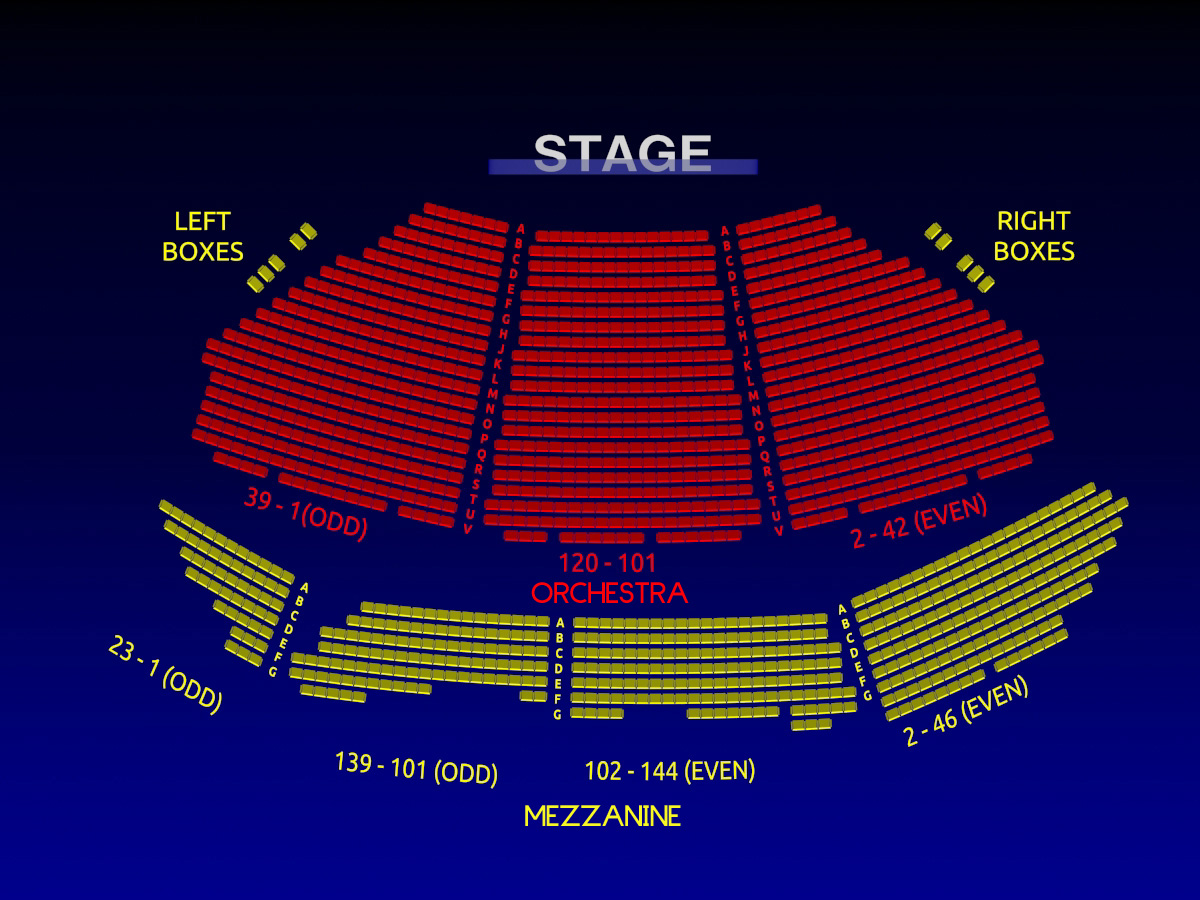 The Winter Garden Theatre Mamma Mia 3 D Broadway Seating Chart Broadway Scene